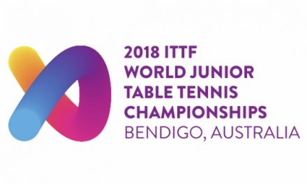 2018 World Junior Championships / PTT Copa Costa Rica