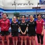 Junior World Championships Team