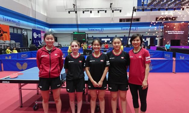 Review of the World Junior Championships by Coach May Tong
