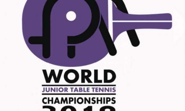 Championnats du monde junior 2019