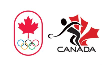 «Procédure de nomination interne (INP)» pour les Jeux olympiques de 2020