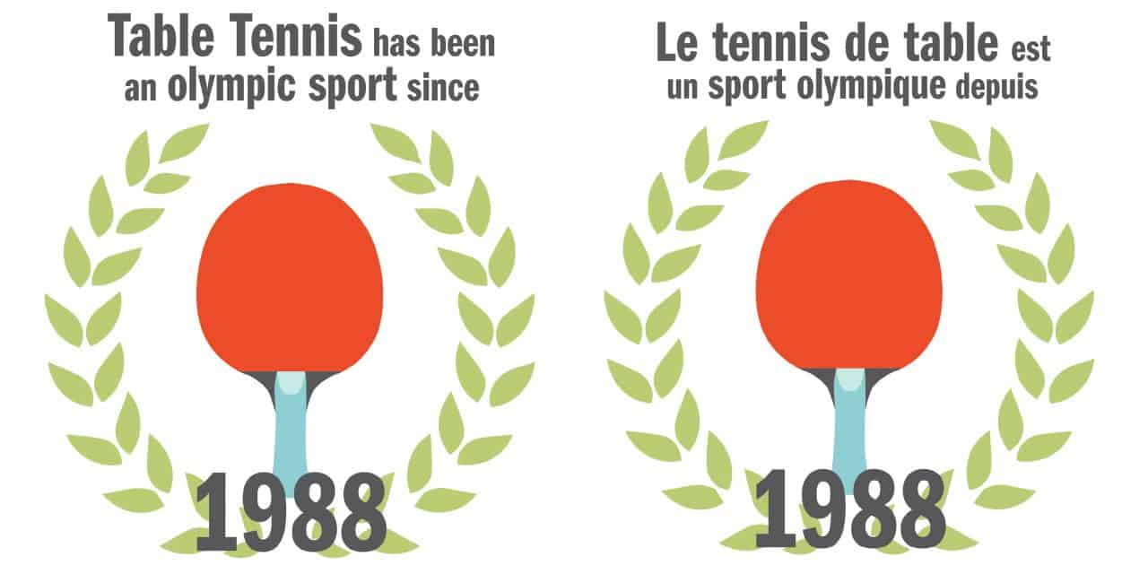 Table Tennis infographic