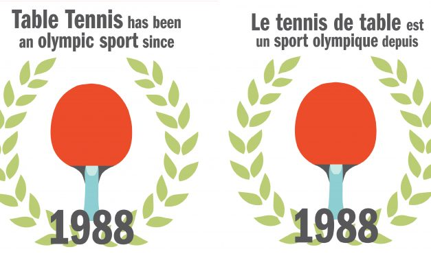Le tennis de table illustré en infographie