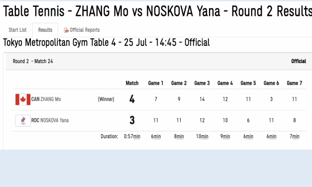 MO ZHANG ADVANCES TO 3RD ROUND AT THE OLYMPICS