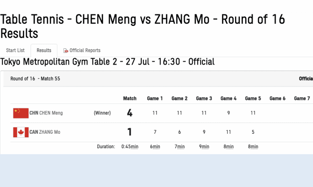 GREAT FIGHT BY MO ZHANG AT OLYMPICS